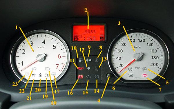 Панель приборов Renault Logan I