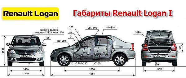 Габаритные размеры Renault Logan I поколения
