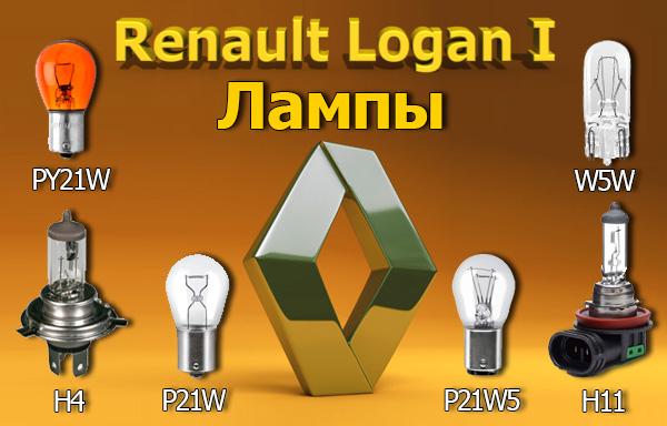 Лампочки применяемые Renault Logan 1 поколения