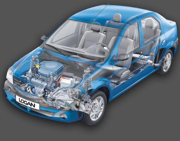 Детали в Renault Logan