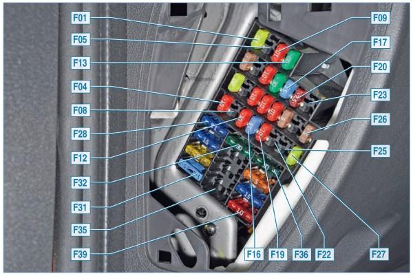 Блок предохранителей Renault logan 1