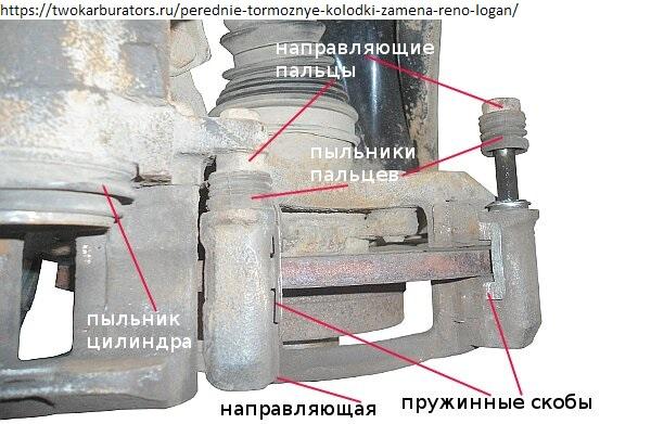 Очищаем направляющие передних тормозных колодок