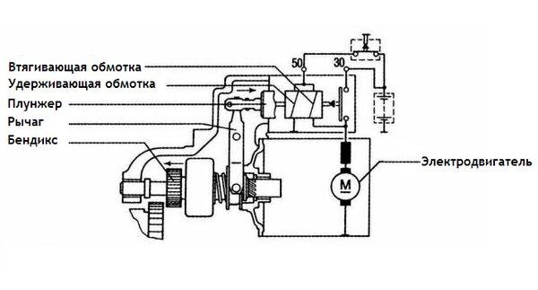 Схема электрического стартера