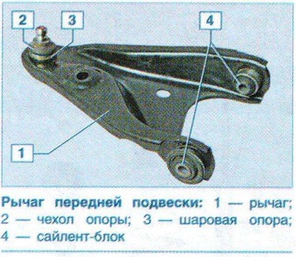 Устройство рычага передней подвески
