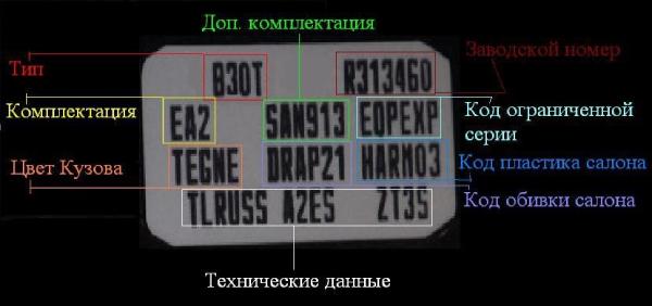 Информационные таблички Renault Logan