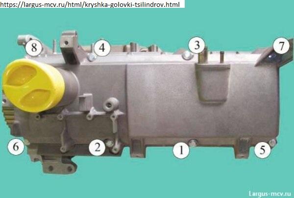 Порядок затяжки болтов крепления крышки головки цилиндров двигателя К7М