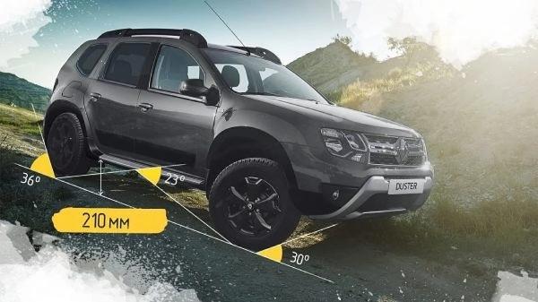 Ходовая Renault Duster Adventure
