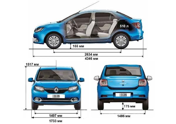 Габариты Renault Logan 2