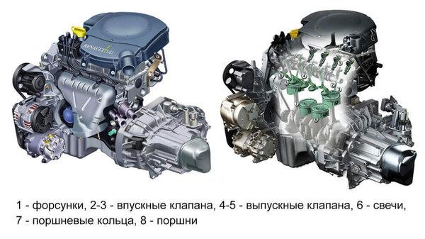 Технические особенности К7М