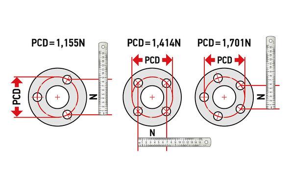 PCD диска