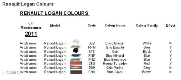 Коды краски Renault Logan