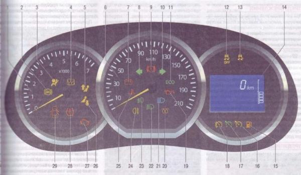Панель приборов Renault Logan 2