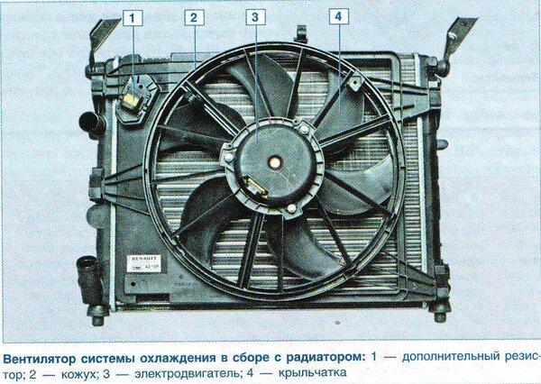 Состав вентилятора системы охлаждения