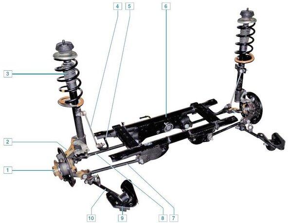 Задняя подвеска Рено Дастер 4х4