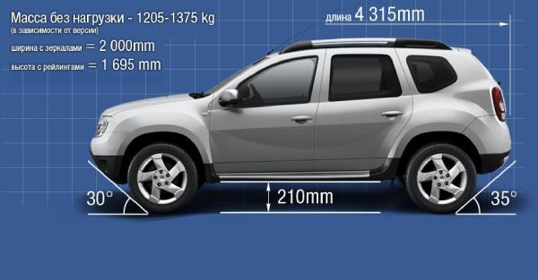 Характеристики Renault Duster