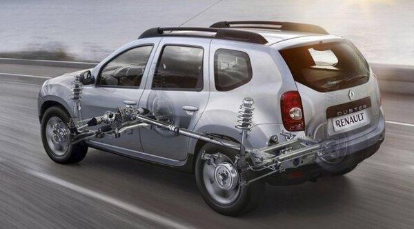 Подвеска RenaultDuster
