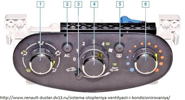 блок управления вентиляцией, кондиционированием и отоплением