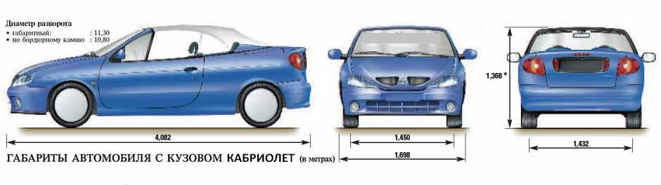 megane-1999-2002-dimensions